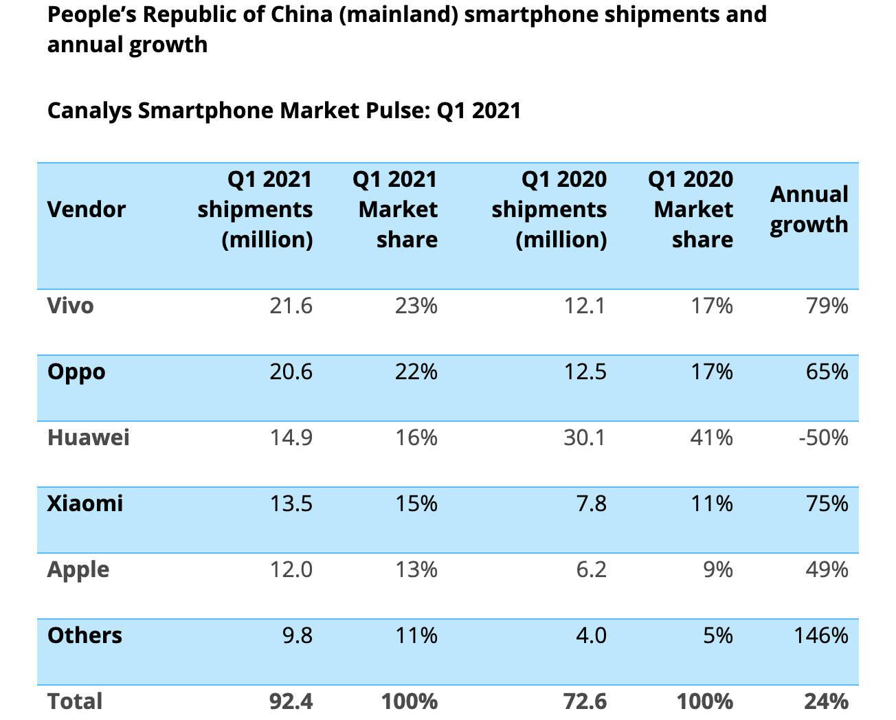 原创             余承东对华为的业务表态:高端让给苹果,中低端让给了国产手机