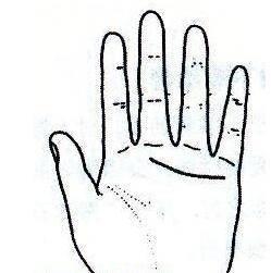 """秘传手相古相法精解:手相""""感情线""""、详细图文解析、值得收藏!  第25张"""