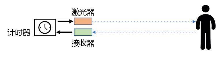 星辉app-首页【1.1.6】