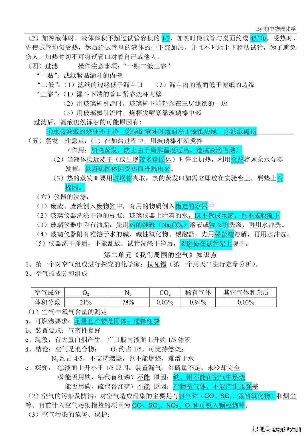 中考化学:考前来一份复习提纲,赶快下载打印!