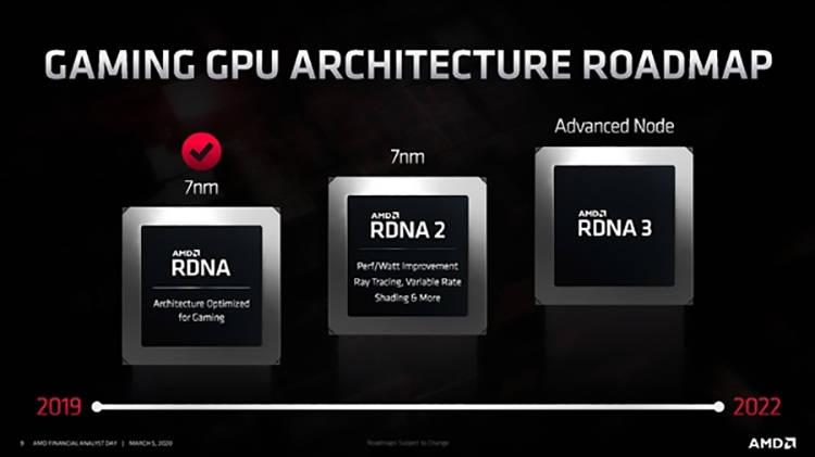 原创             AMD RDNA 3显卡将采用大小核设计 硬