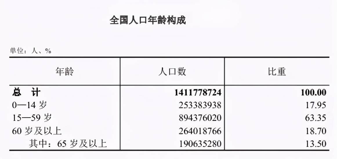 中国中年女士人口_中国人口图片