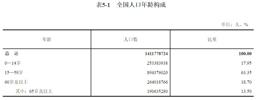 """中国有多少亿人口_中国10大姓氏排名,""""赵钱孙李""""已成过去,两大姓氏人口过亿"""