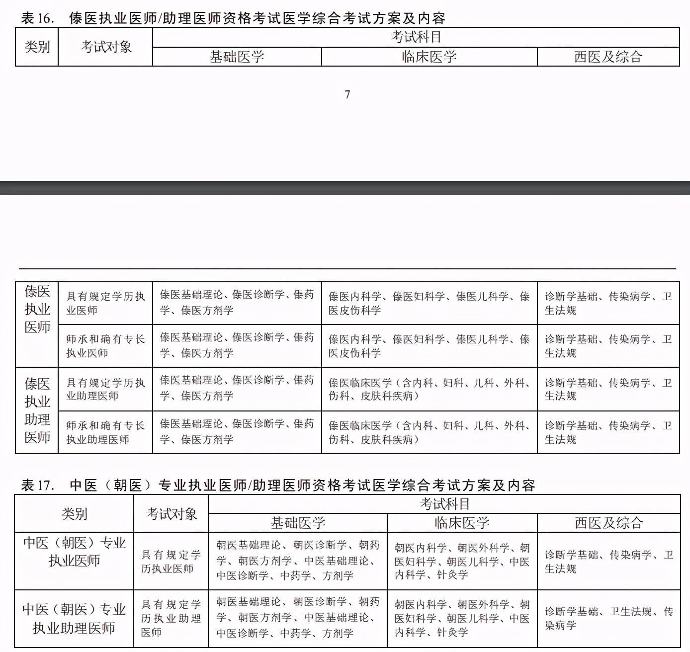 2021年辽宁中医执业医师医学综合考试准考证打印时间及入口 助理医师准考证打印入口