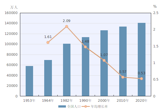 人口普查属于_疫情改变消费场景,服装需求大幅下滑