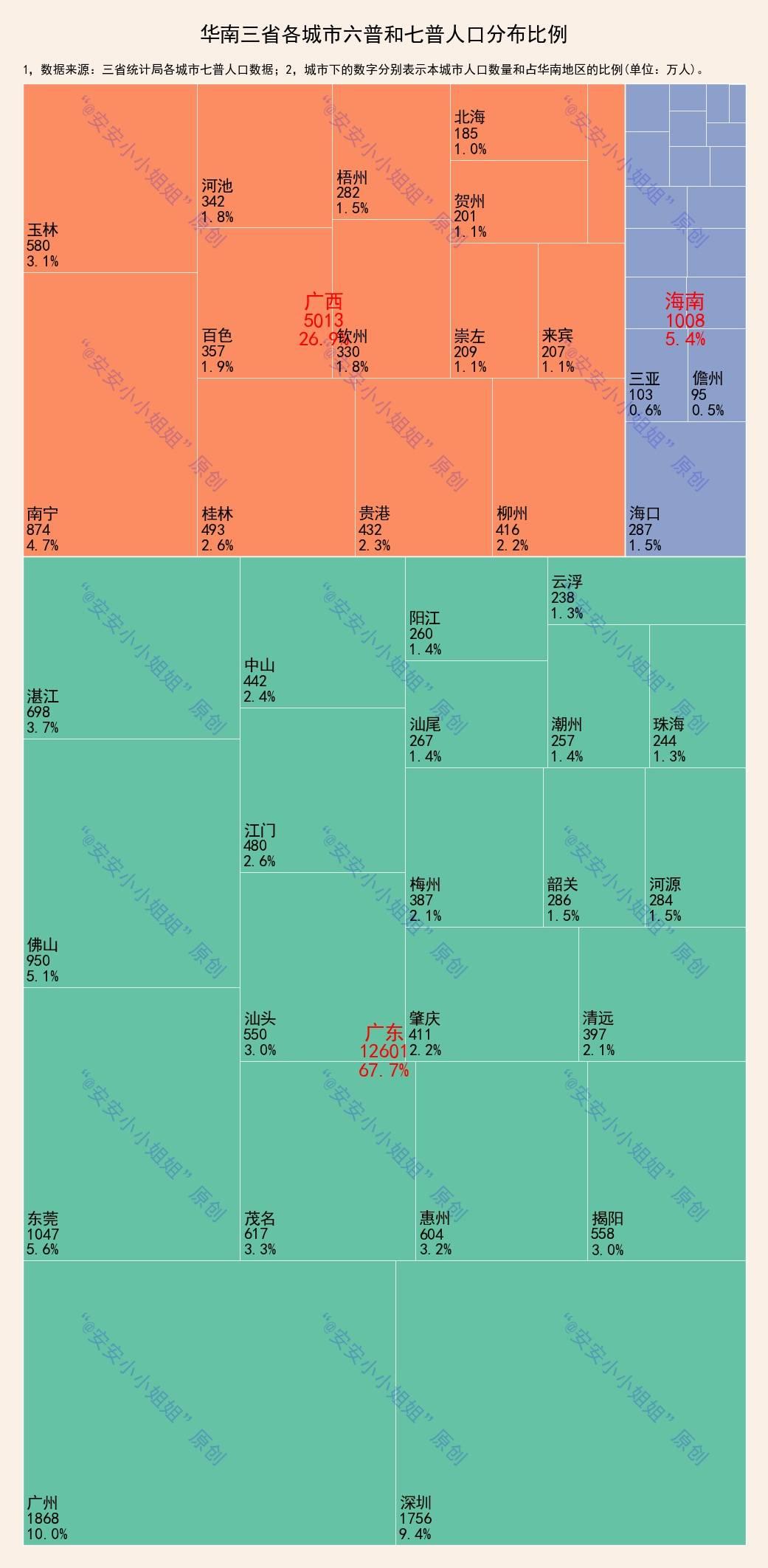 人口概况_这个区人口最多!多纬度解读广州人口概况