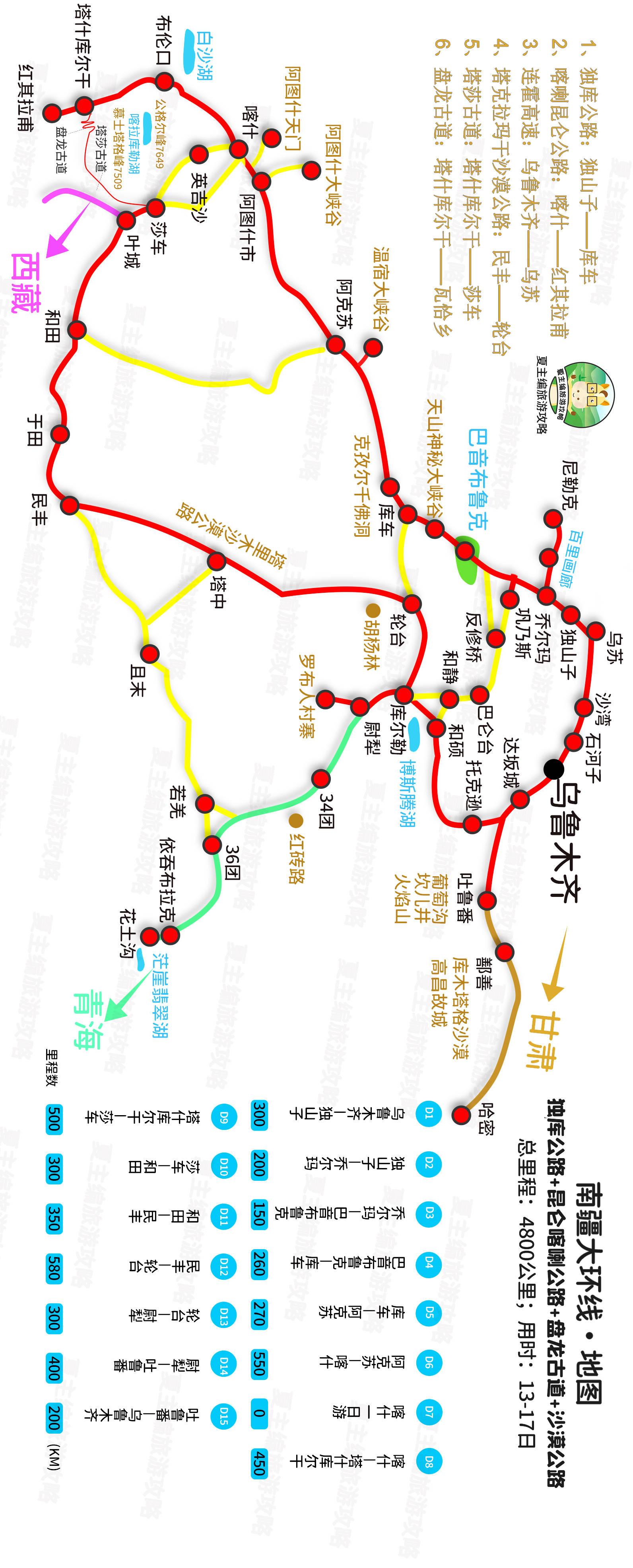 新疆地图全集高清版:包含南北疆大环线、独库公路、喀喇昆仑公路_旅游