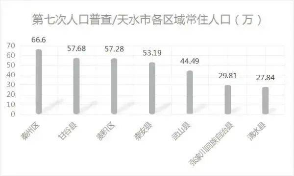 亚洲人口排名_人口最多的10个国家排名,亚洲国家占一半,日本未上榜