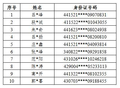 海宁公安打击跨境赌博战果显著,冻结涉案赌资1.4亿余元