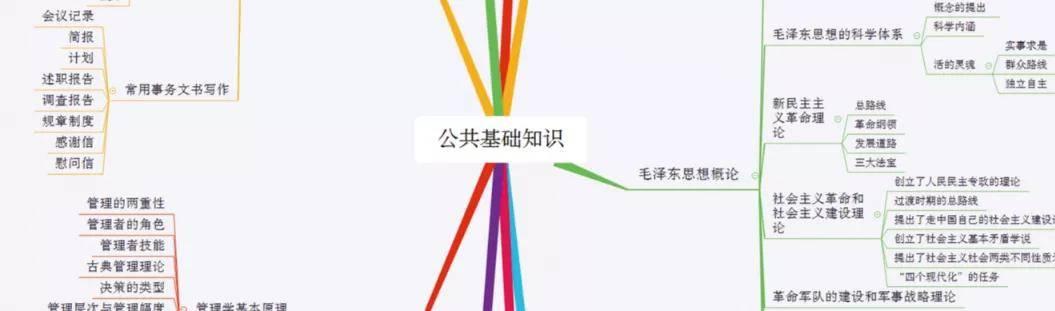 倒計時24天,重慶三支一扶公共基礎知識部分如何復習?