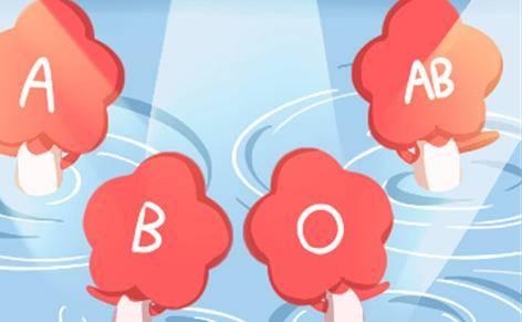 血型不一样,智商往往也有区别:4种血型中,最聪明是哪一个                                   图3