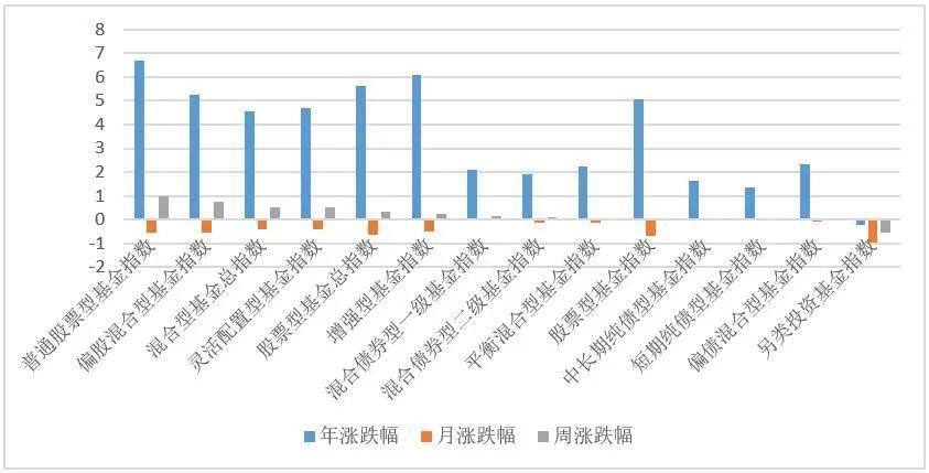大同市矿区2021年gdp_山西大同的2019年上半年GDP,省内可排名第几