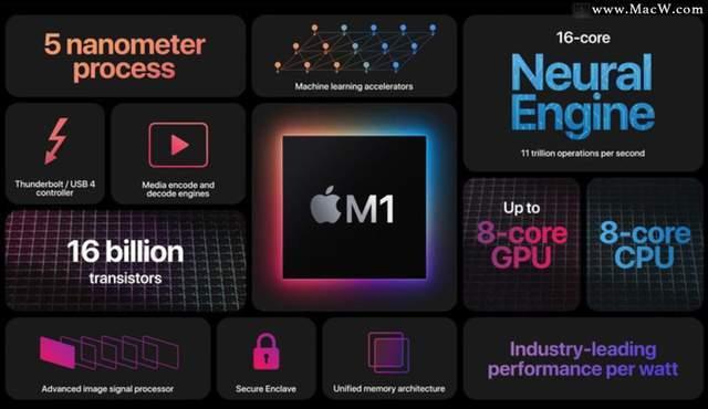 聚星平台无论是大爆炸、Zoe、屏幕小组件、专注模式等等