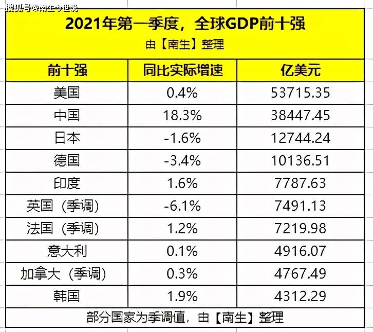 天水市2021gdp是多少_云南2021年一季度各州市GDP