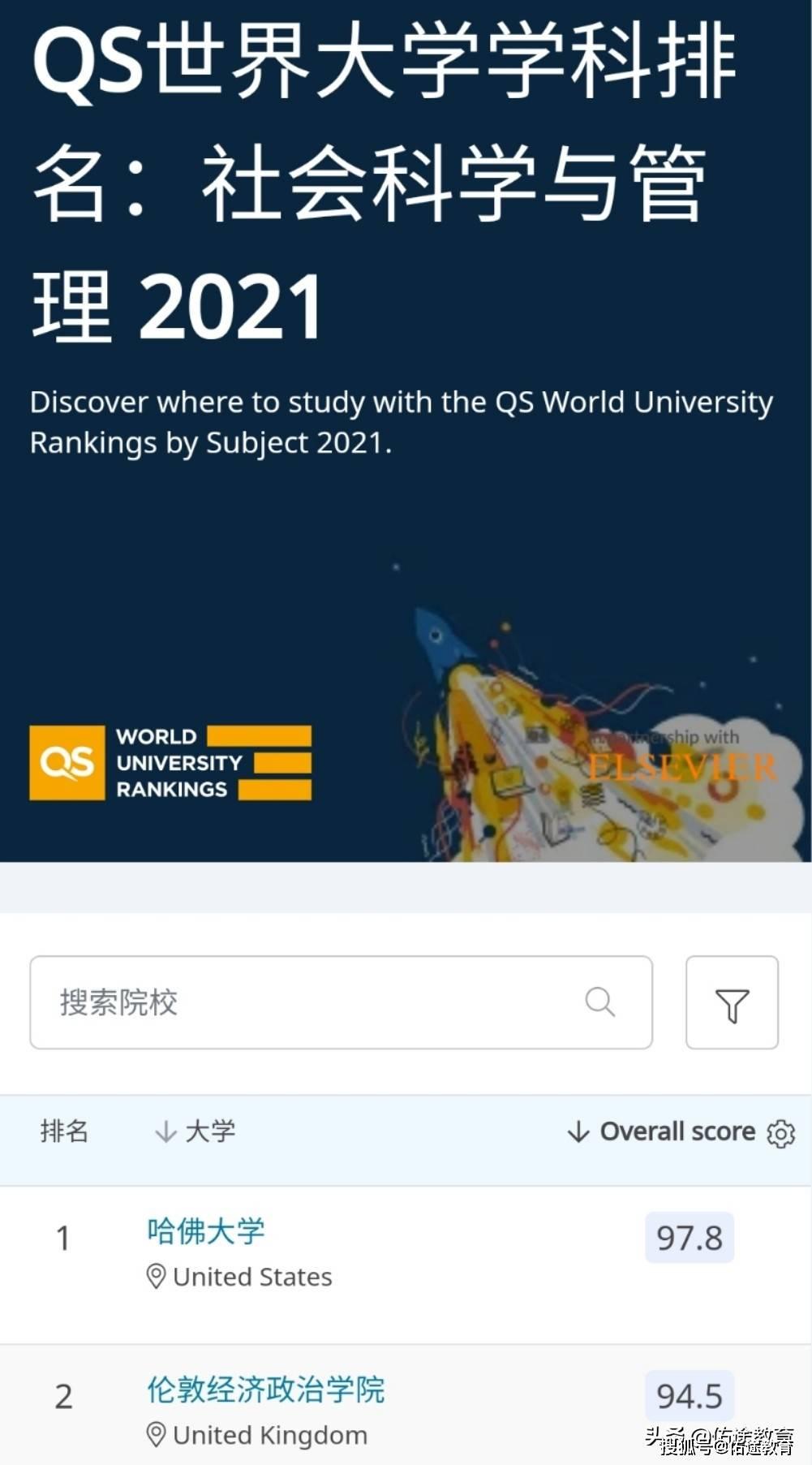 重磅!2022年QS世界大学排名出炉,有匹黑马飙升了13名