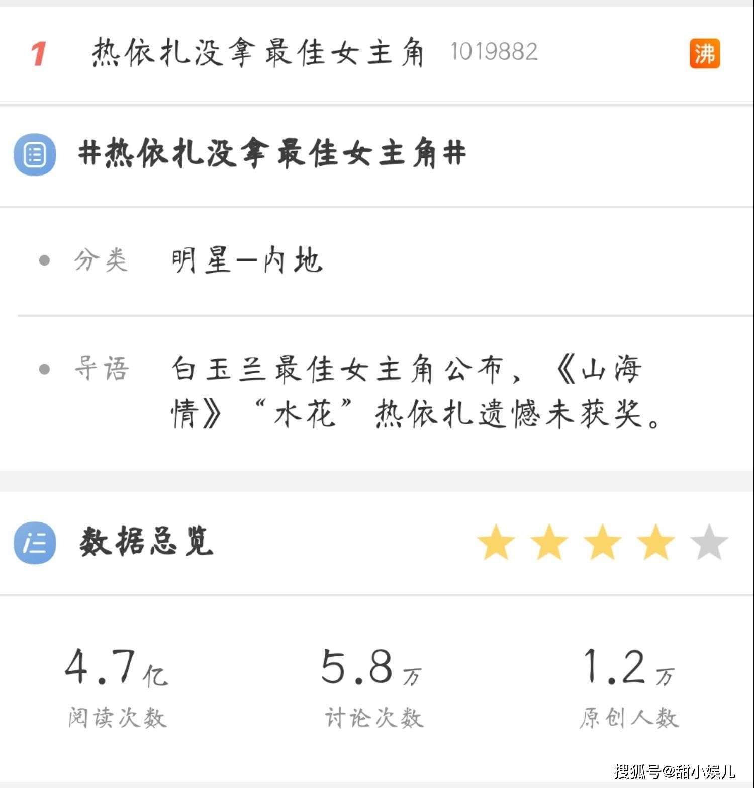 热依扎错失白玉兰奖,童瑶老公背景曝光:演技好不如嫁得好?
