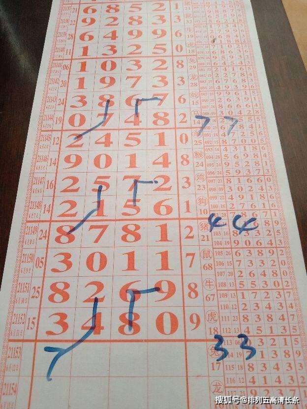 21153期:排5(阿文大师)分析规律