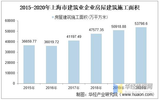 邵武市2020gdp总产值_2020年粤港澳大湾区11城市GDP排名解读 上篇