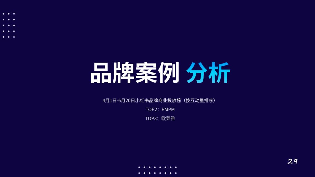 """021年618小红书行业投放报告,小红书品类种草数据分析"""""""