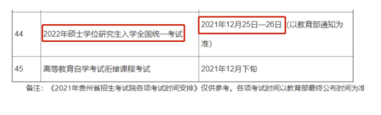 """2022年考研初试时间出炉,时间""""为数不多"""",""""复习规划""""请查收"""