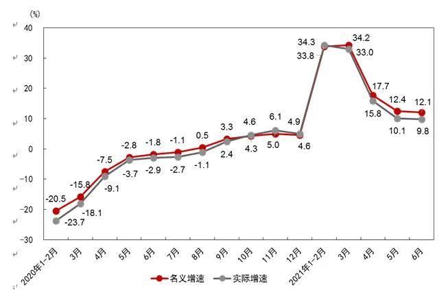 国家统计局2020年gdp_国家统计局:7月份国民经济延续稳定恢复态势