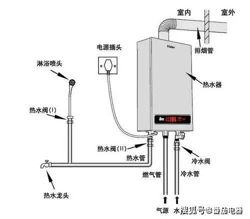 质量认可度高的十大燃气热水器品牌