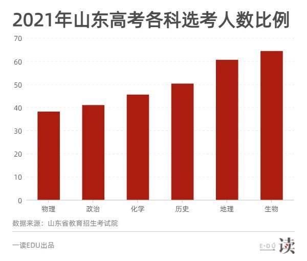 中国培养STEM博士多于美国,就高枕无忧了吗?