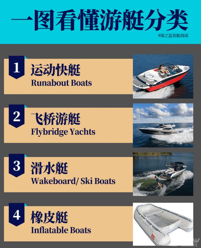 游艇和私人飞机在国内的用户不少 机汇艇好  第1张 游艇和私人飞机在国内的用户不少 机汇艇好 币圈信息