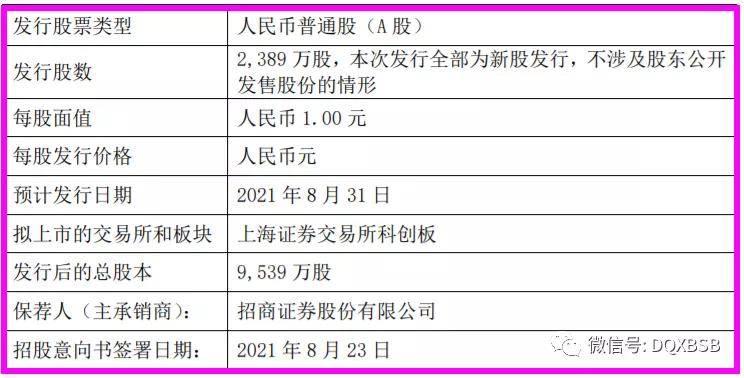【济南股票配资】新股国力股份市值估值阐发