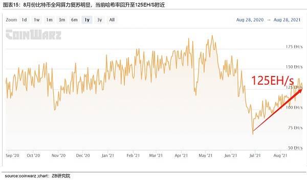 中币(ZB)分析:近期BTC上涨是由于投资者需求增加形成的供应冲击  第15张 中币(ZB)分析:近期BTC上涨是由于投资者需求增加形成的供应冲击 币圈信息