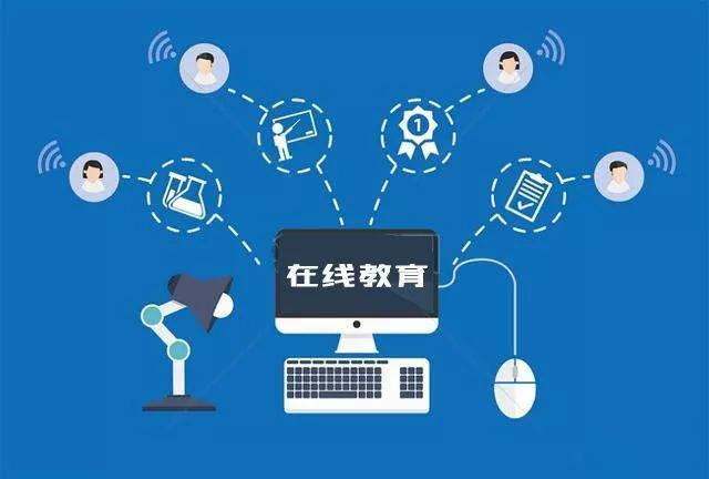 在线教育系统助力学生节能成长