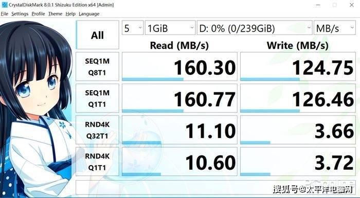 三星PRO Plus SD卡2021版評測:讀取速度快切穩定