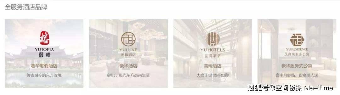 """万达世茂首旅们的酒店品牌""""小系列""""!"""