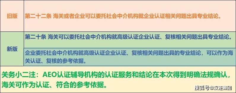 AEO除了取消一般认证,这2项变化也很重要(海关总署251号令)