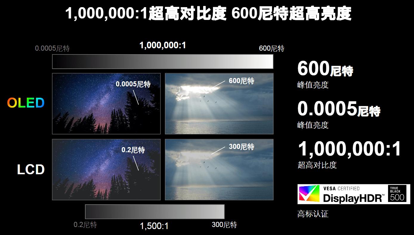 华硕灵耀Pro更新120Hz高刷屏,革新轻薄本体验
