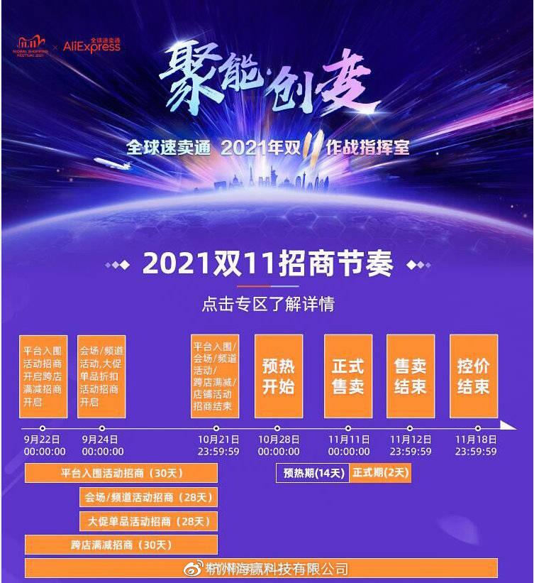 2021年速卖通双11招商:杭州海赢带你掌握四大核