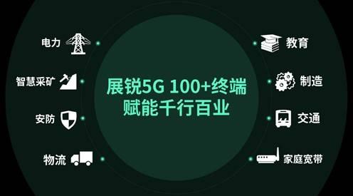 国产5G芯片强势崛起,展现出巨大发展动能
