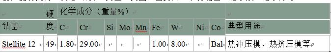 Stellite12合金|Stellite12化学成分|Stellite12洛氏硬度