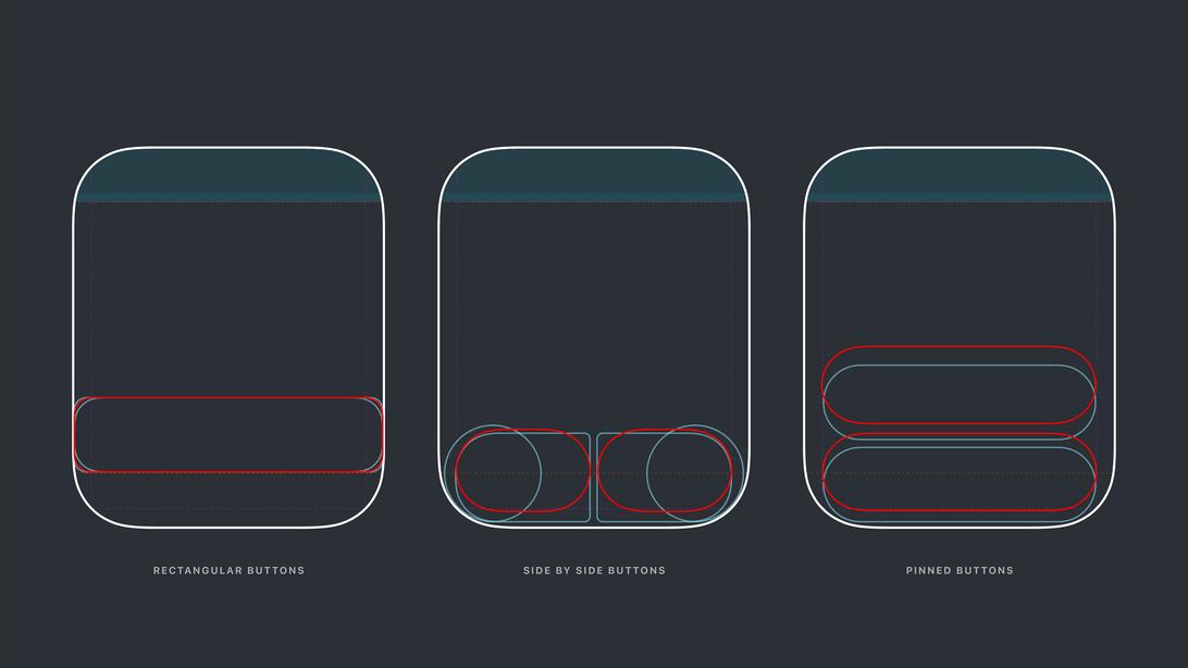 Apple 的大屏幕 Apple Watch 如何开辟新思路