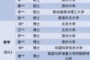 """深圳中學""""超豪華""""教師陣容走紅,再次引發熱議"""