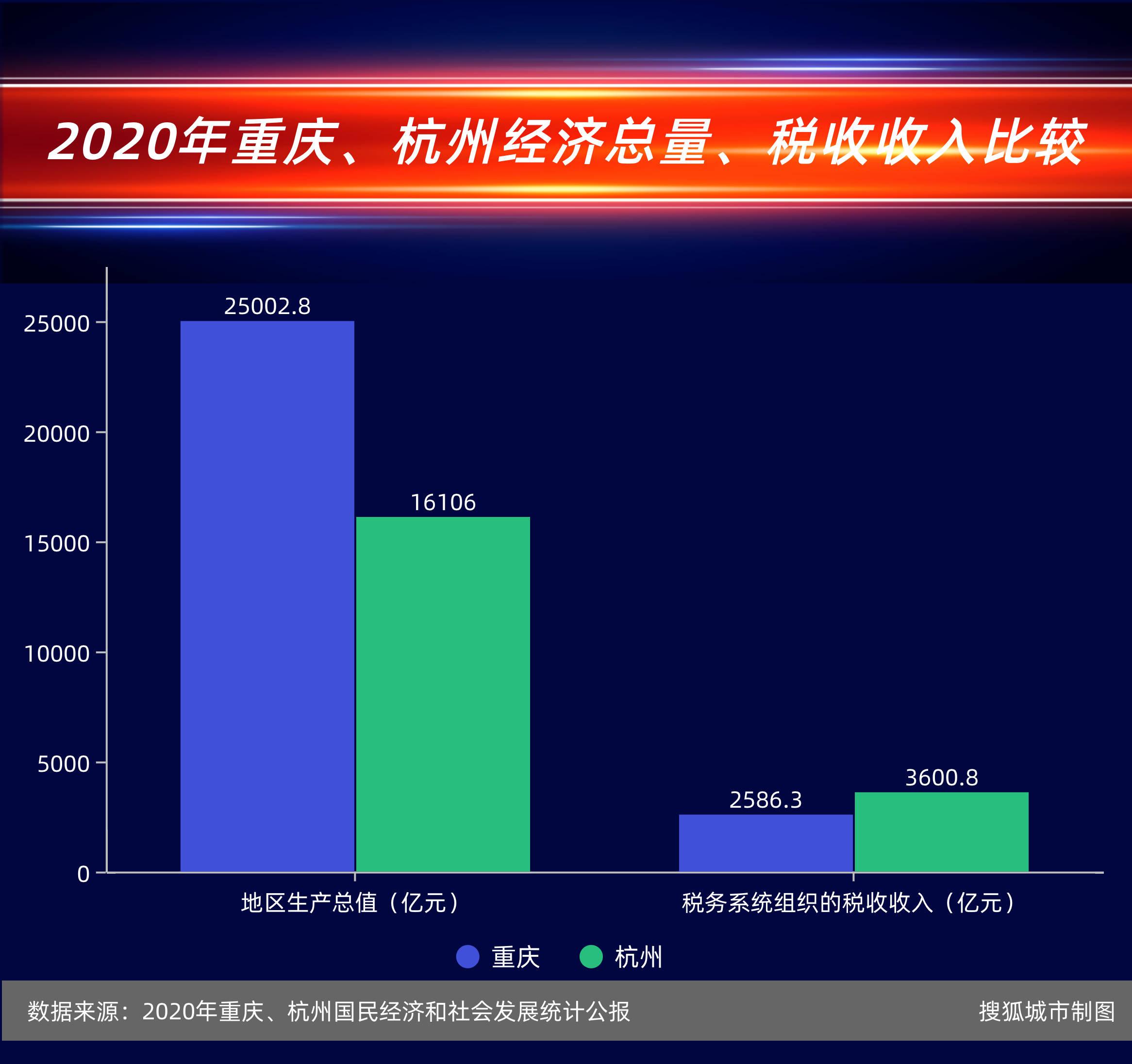 杭州市经济总量全国排名_杭州市高中排名2020