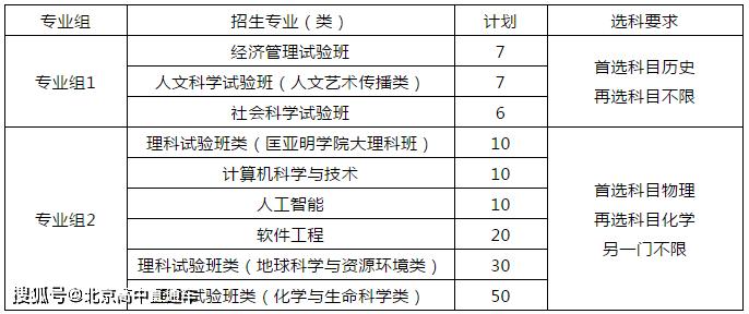 南京大学2021年综合评价招生简章发布