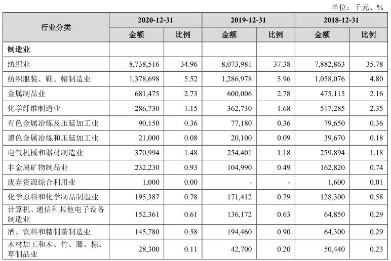 瑞丰银行IPO:定价8.12元估计募资12.26亿,住房按
