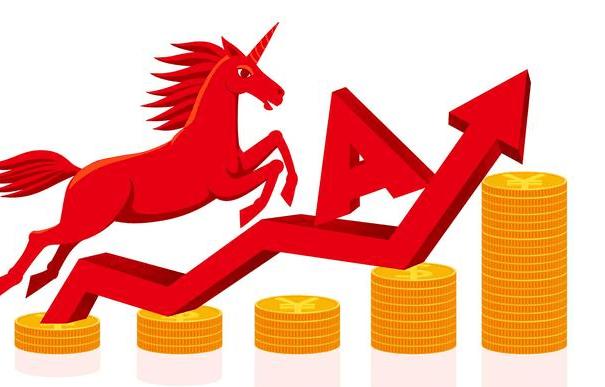 """中国股市:A股""""牛市""""吃肉行情!抱团股大涨,龙头股涨出风险了!"""