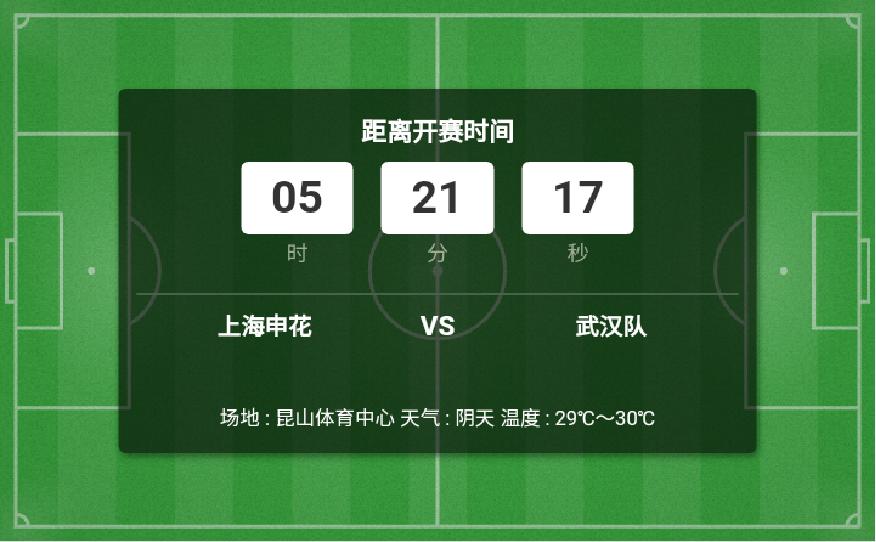中超足球分析:上海申花vs武汉队,狭路相逢勇者胜
