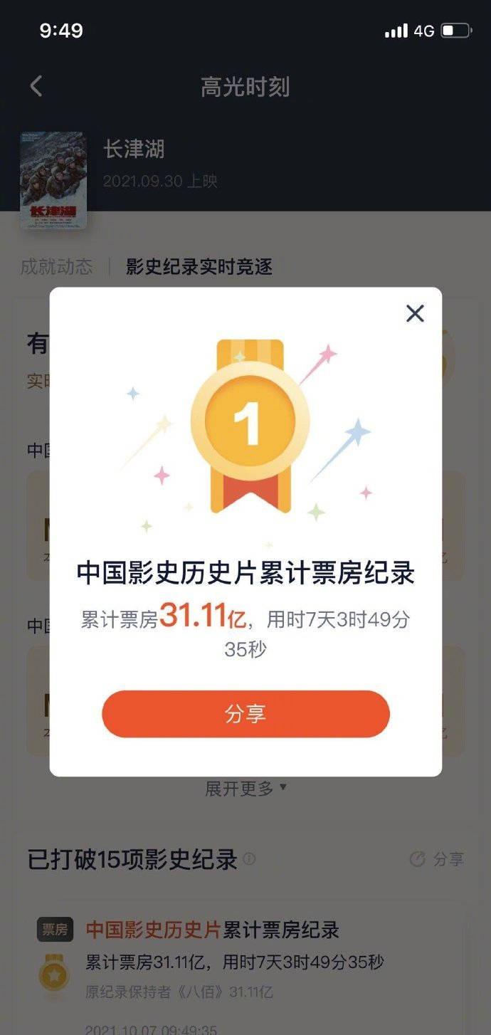 国庆档总票房破40亿!《长津湖》破中国影史历史片票房纪录 (图1)
