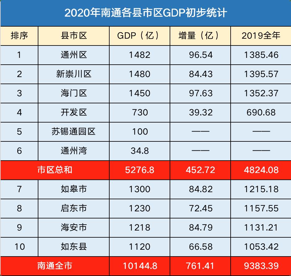 海门gdp_海门莲花峰