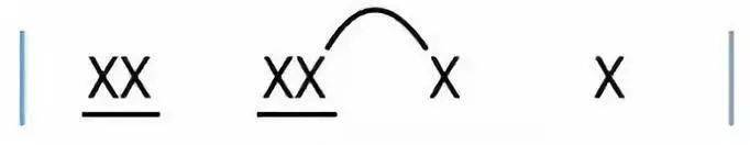高德平台代理开户色彩和弦应该怎么用?(add9、6和弦、69和弦篇)