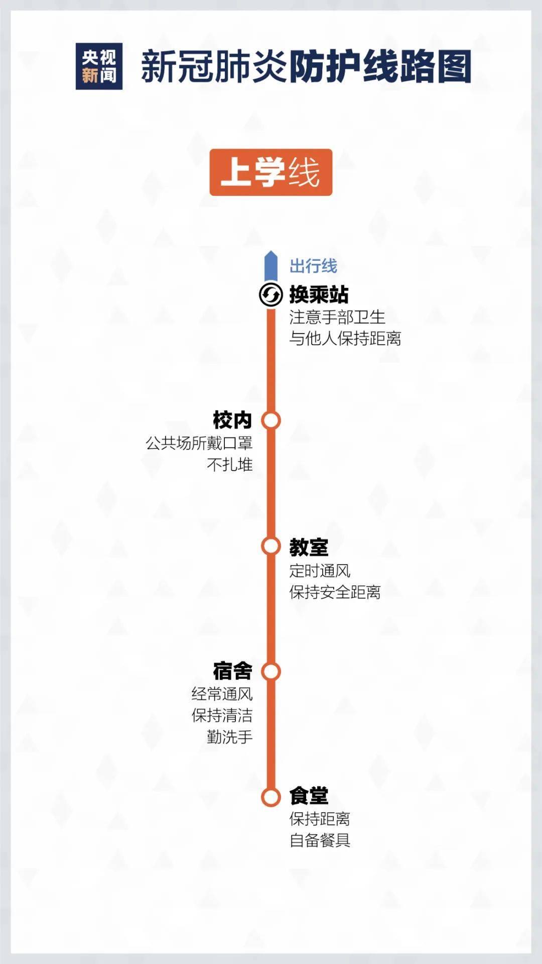 返乡人员如何划定?出行路上、春节返乡如何做好防护?