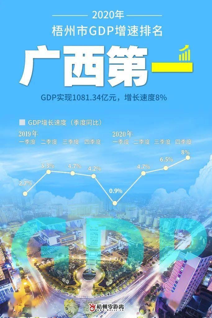 全市gpd排名2020_重磅!最新GDP出炉:兰陵全市排名第8,人均排名……